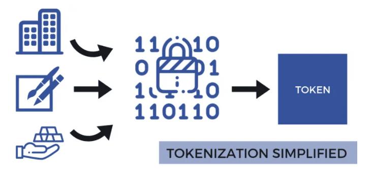 ventajas de la tokenización