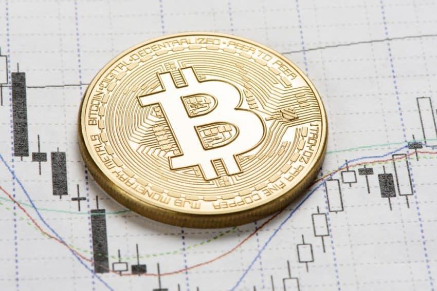 Bitcoin Outlook: la ruptura más significativa en mucho tiempo